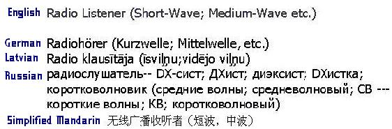 "text of ""Radio Listener (short-wave; medium-wave etc.)"" in English, German, Latvian, Russian, and Simplified Mandarin Chinese"
